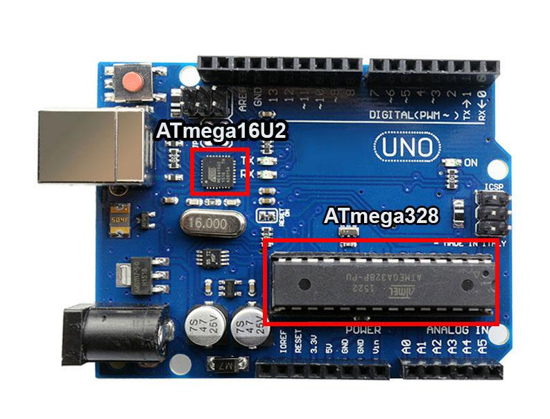 ไดร์เวอร์ ของ ATmega16U2