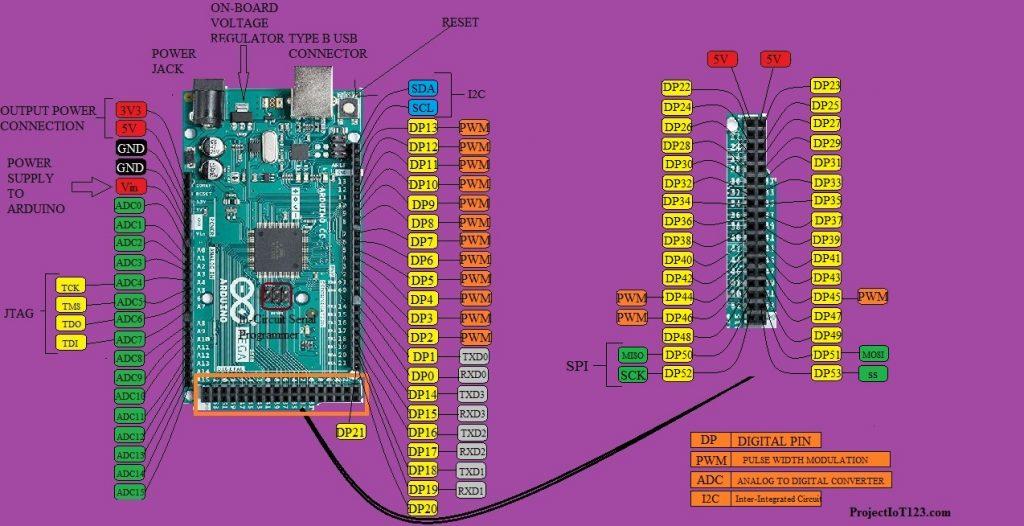 arduino mega 2560 การใช้งาน การเลือกใช้งานขาต่างๆ ของ Arduino MEGA