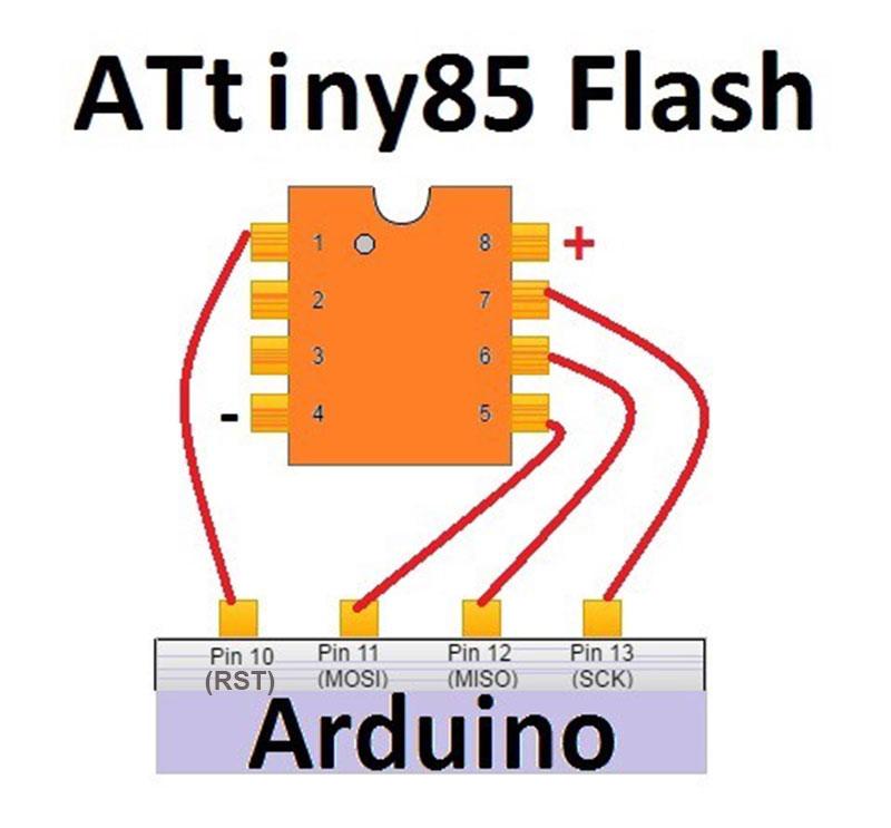 การใช้งาน ATtiny85 ด้วย บอร์ด Arduino UNO
