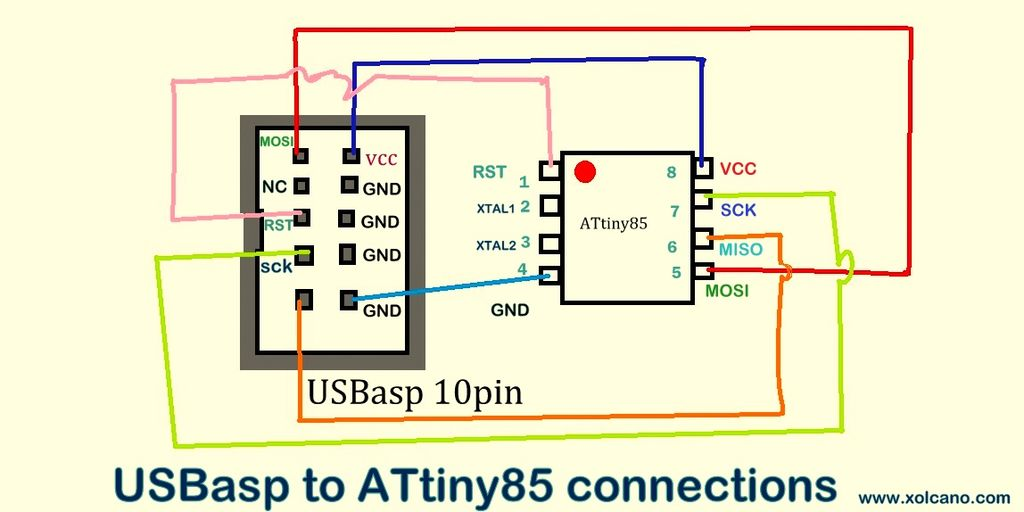 การใช้งาน ATtiny85 ด้วย เครื่องโปรแกรม AVR