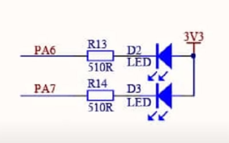 LED STM32