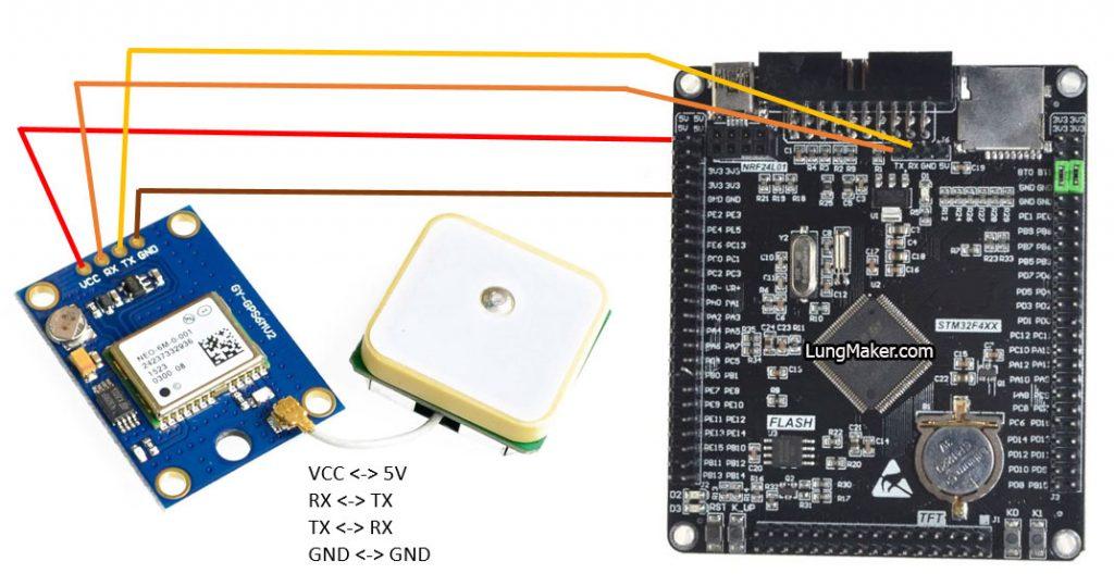 การใช้งาน GPS โมดูล กับ STM32