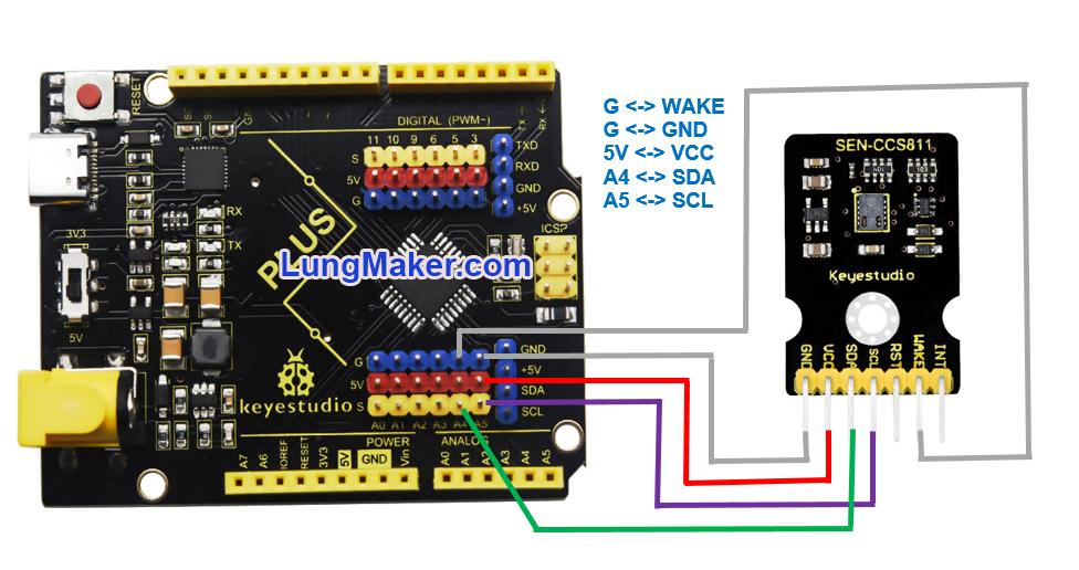 การใช้งาน เซ็นเซอร์วัด คาร์บอนไดออกไซด์ กับ Arduino